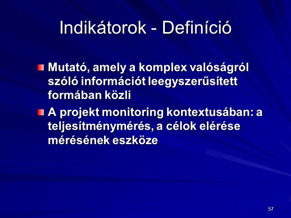Indikátorok - Definíció