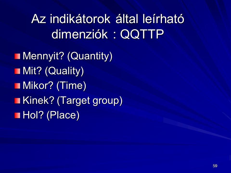 Az indikátorok által leírható dimenziók : QQTTP