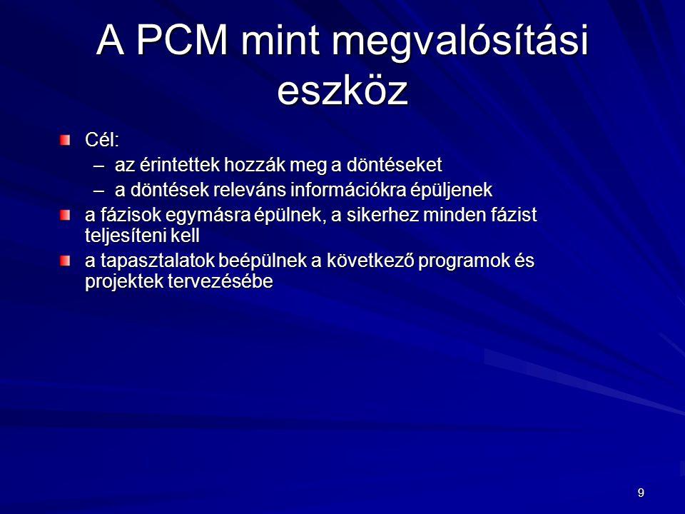 A PCM mint megvalósítási eszköz