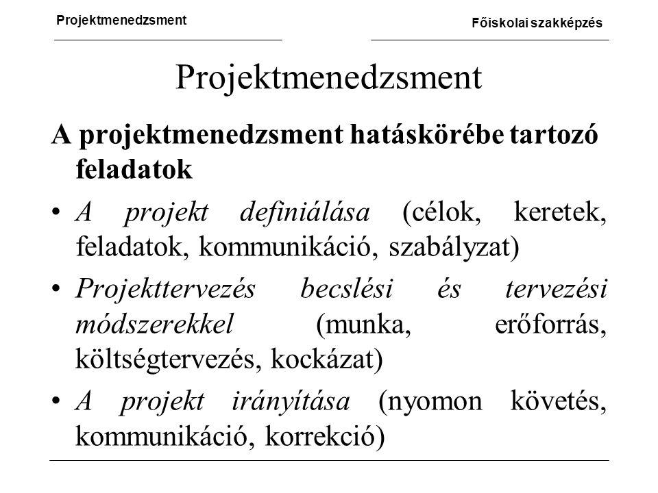 Projektmenedzsment A projektmenedzsment hatáskörébe tartozó feladatok