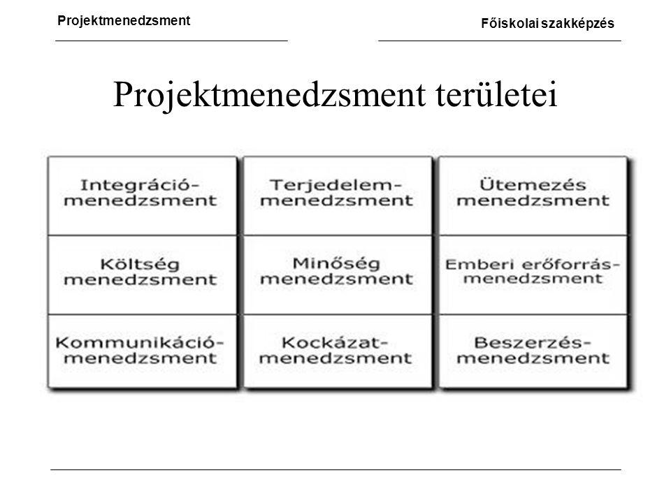Projektmenedzsment területei