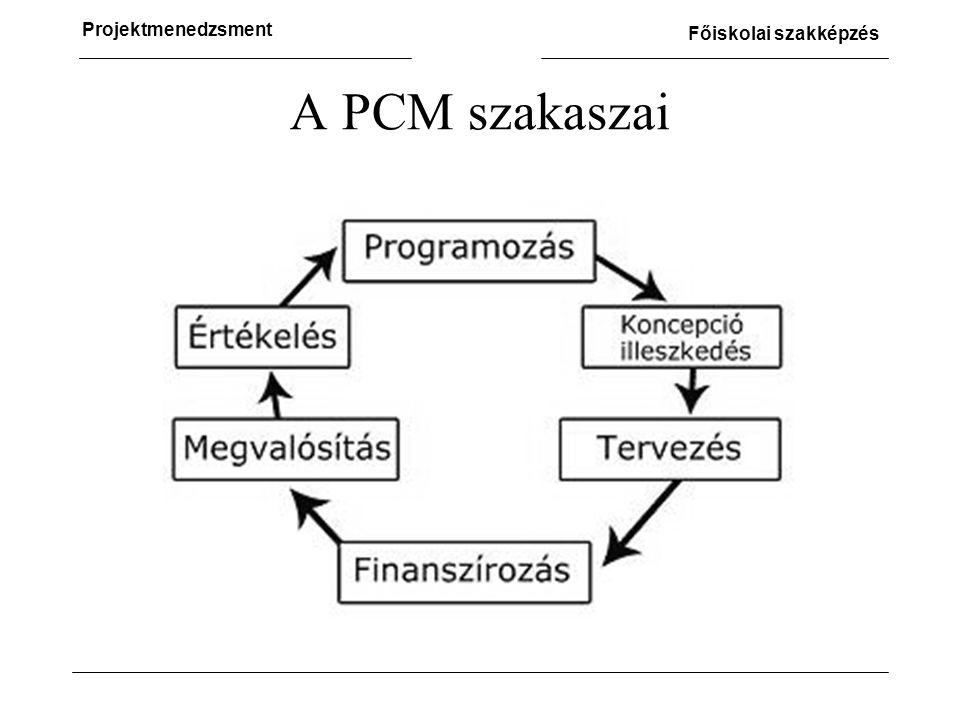 A PCM szakaszai