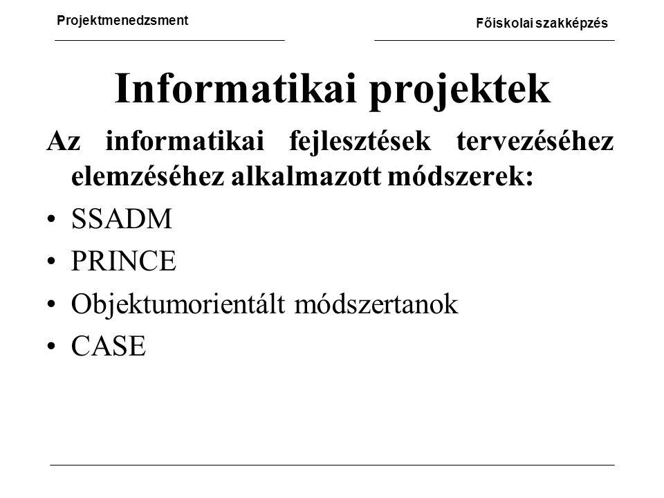 Informatikai projektek