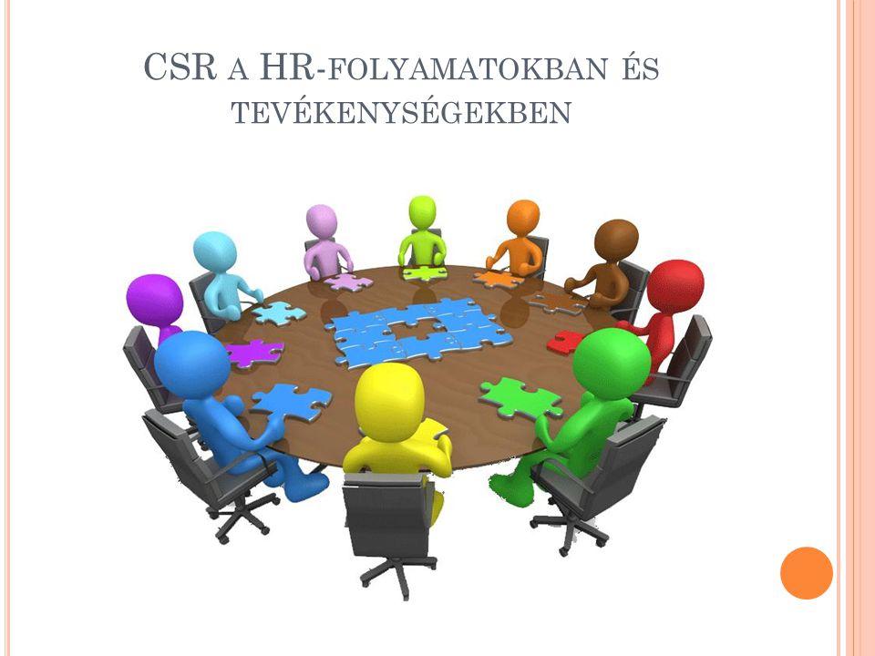 CSR a HR-folyamatokban és tevékenységekben