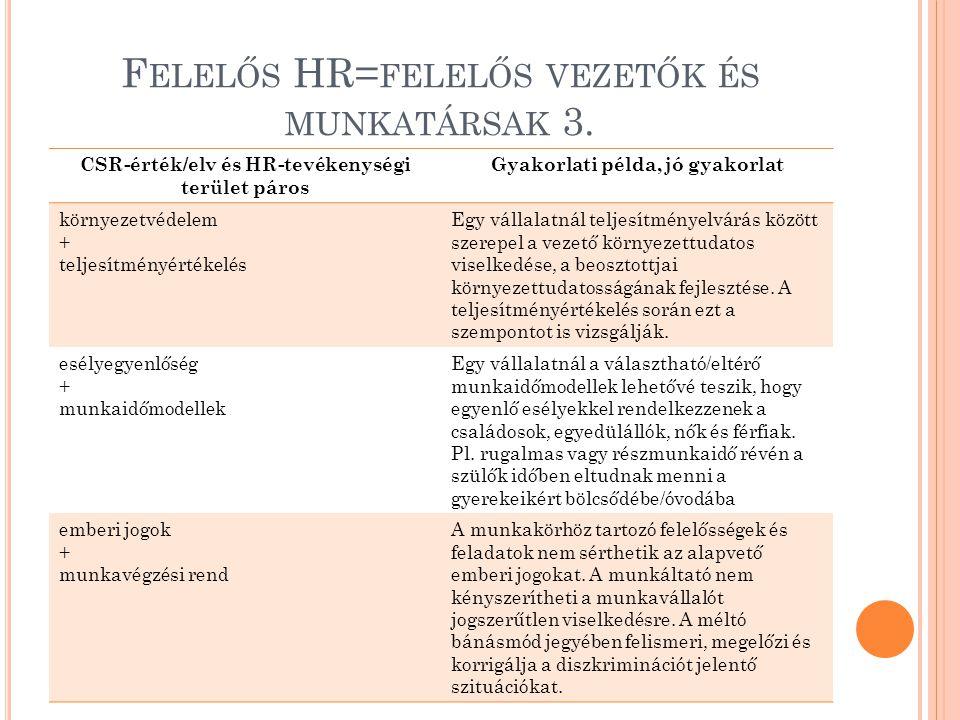 Felelős HR=felelős vezetők és munkatársak 3.