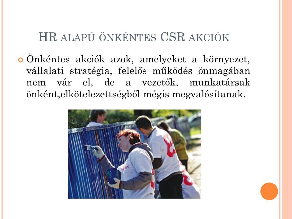 HR alapú önkéntes CSR akciók