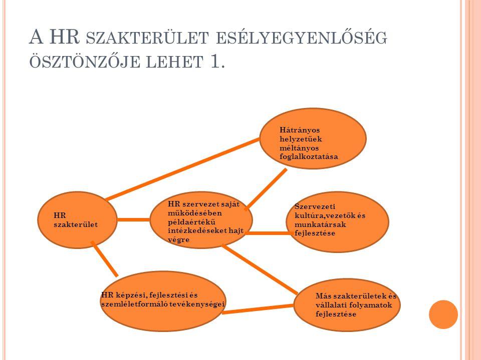 A HR szakterület esélyegyenlőség ösztönzője lehet 1.