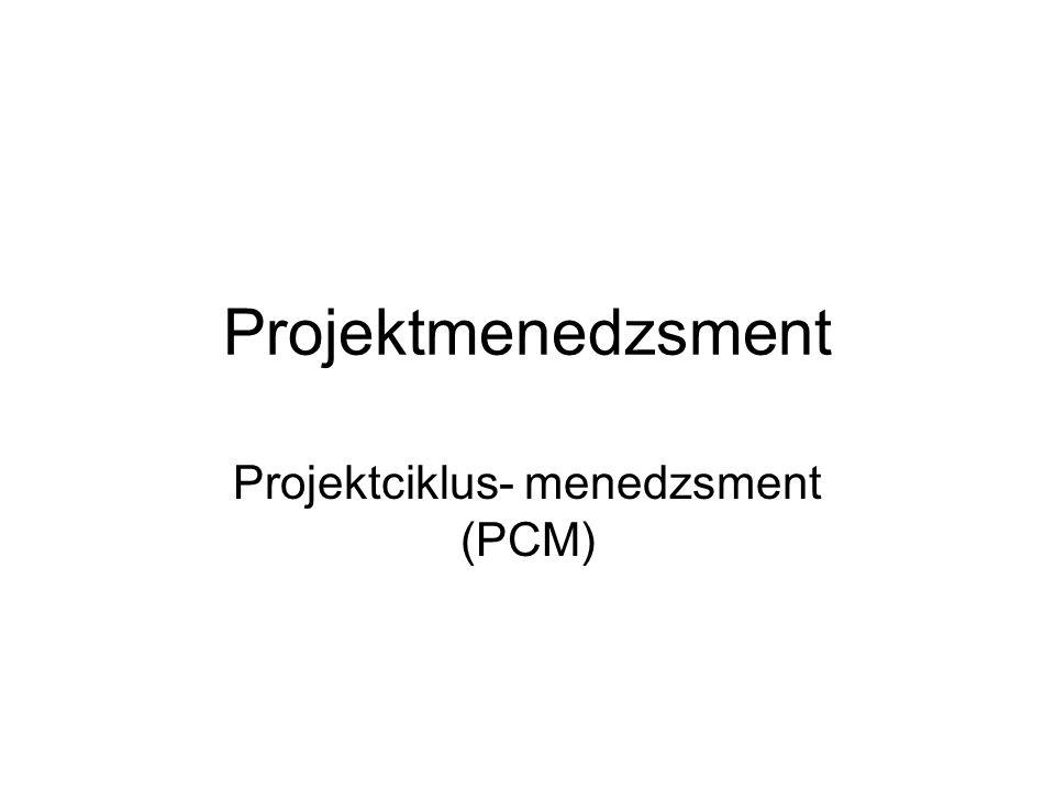 Projektciklus- menedzsment (PCM)
