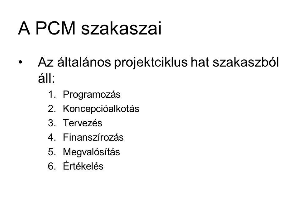 A PCM szakaszai Az általános projektciklus hat szakaszból áll: