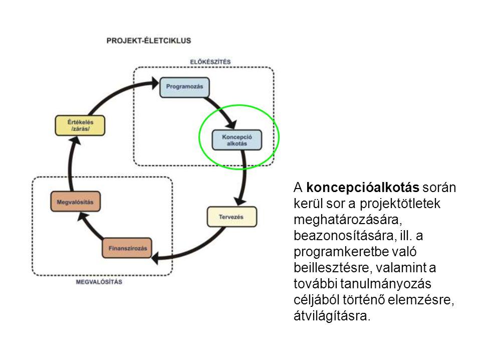 A koncepcióalkotás során kerül sor a projektötletek meghatározására, beazonosítására, ill.