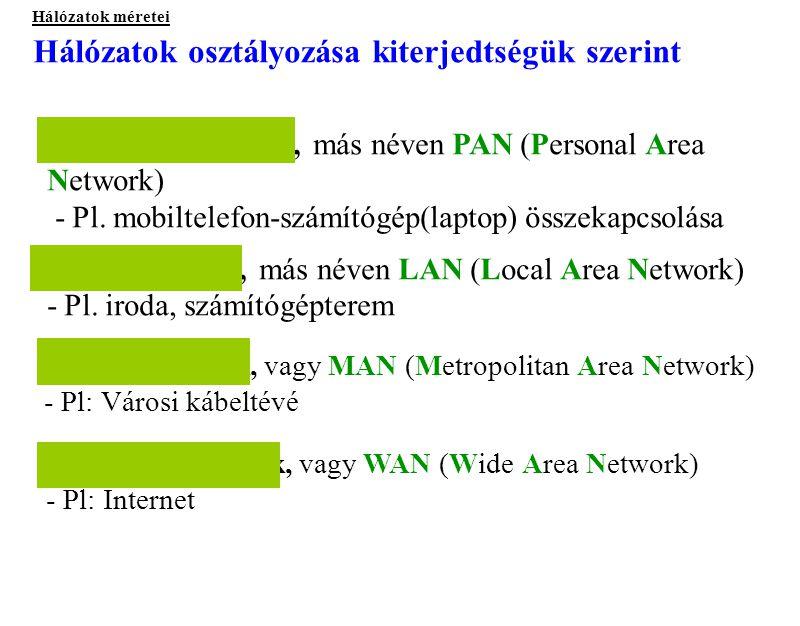 Hálózatok osztályozása kiterjedtségük szerint