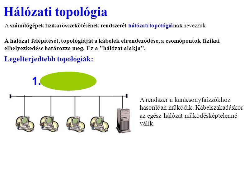 Hálózati topológia 1. Legelterjedtebb topológiák: