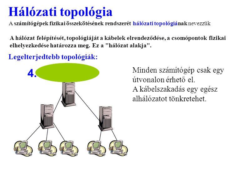 Hálózati topológia 4. Minden számítógép csak egy útvonalon érhető el.