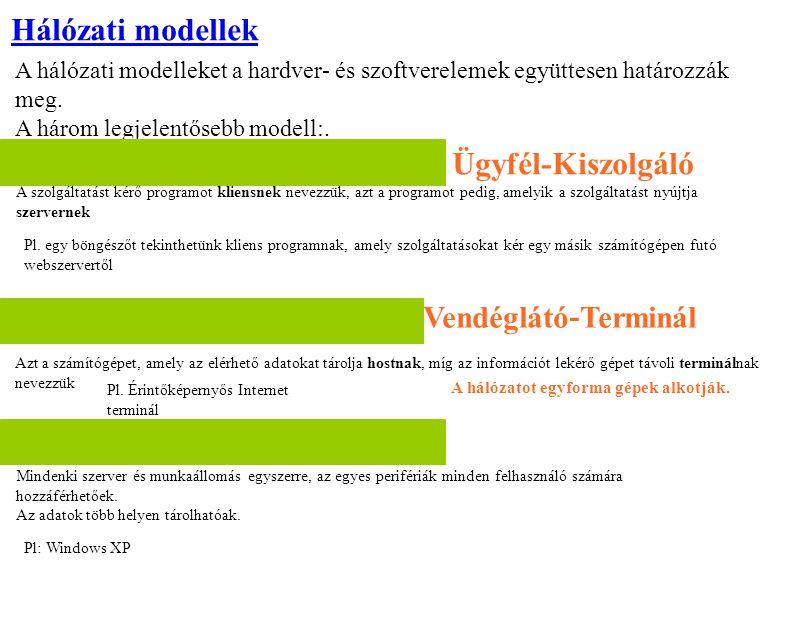 PEER TO PEER MODELL Hálózati modellek
