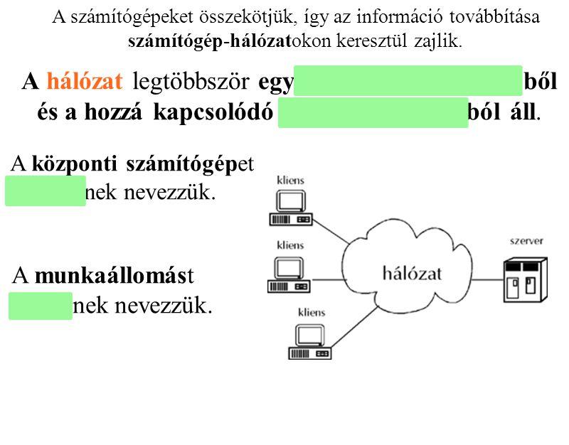 A számítógépeket összekötjük, így az információ továbbítása
