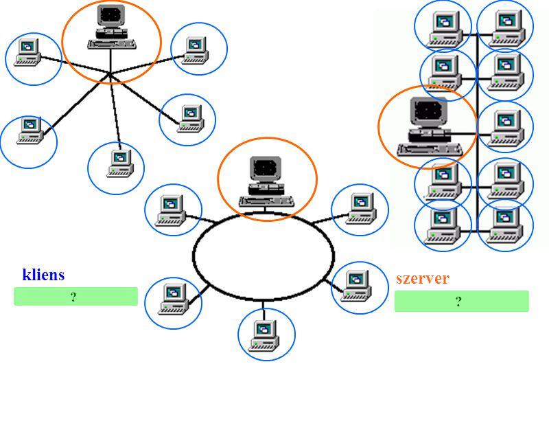 kliens szerver munkaállomás központi számítógép