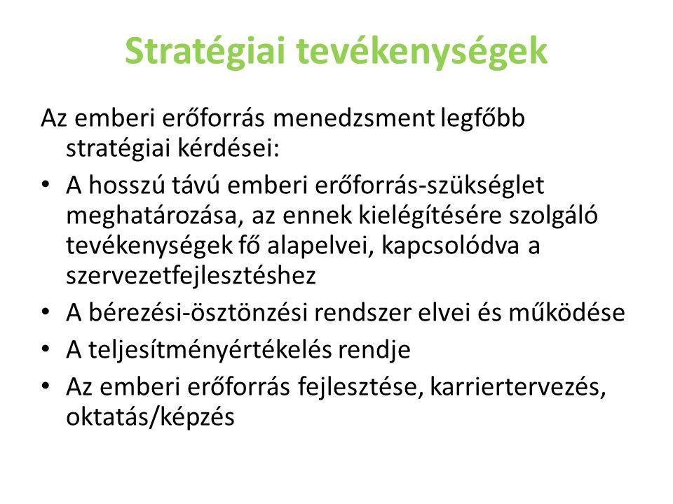 Stratégiai tevékenységek