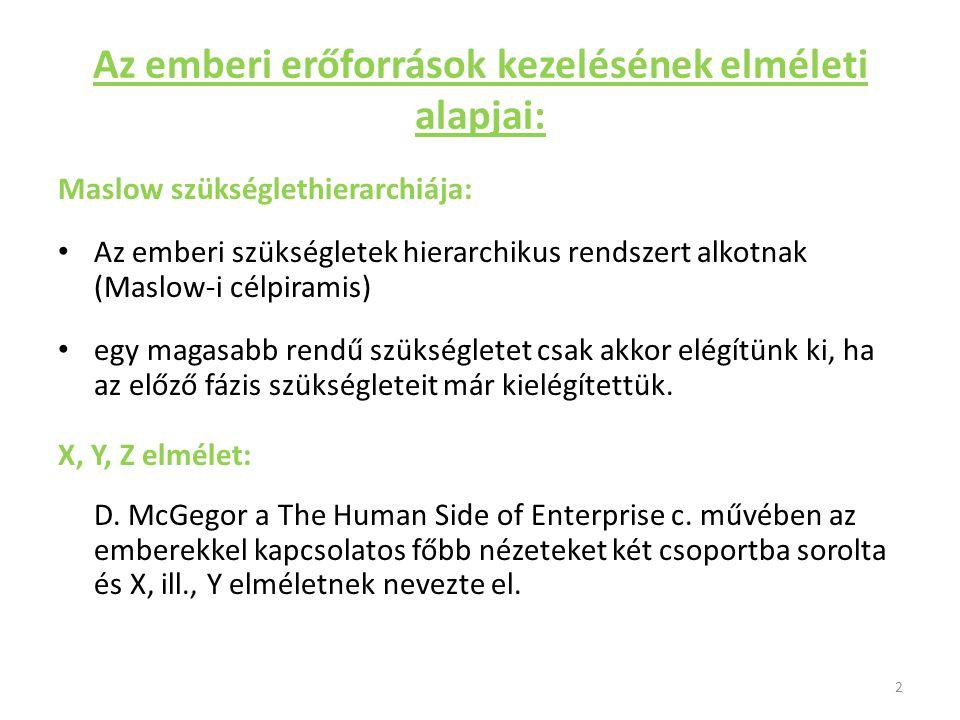 Az emberi erőforrások kezelésének elméleti alapjai: