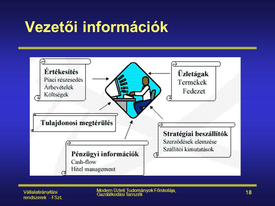 Vezetői információk Vállalatirányítási rendszerek - FSzL