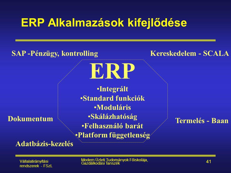 ERP Alkalmazások kifejlődése