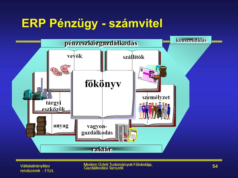 ERP Pénzügy - számvitel