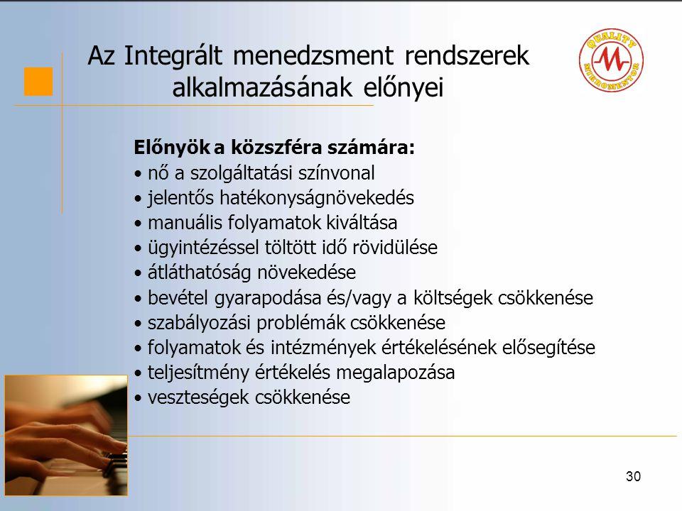 Az Integrált menedzsment rendszerek alkalmazásának előnyei