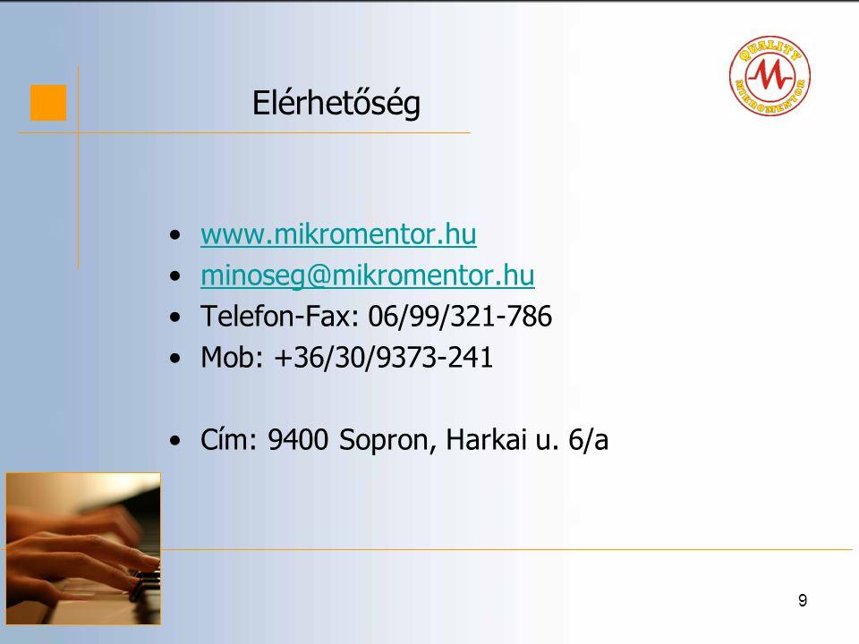 Elérhetőség www.mikromentor.hu minoseg@mikromentor.hu