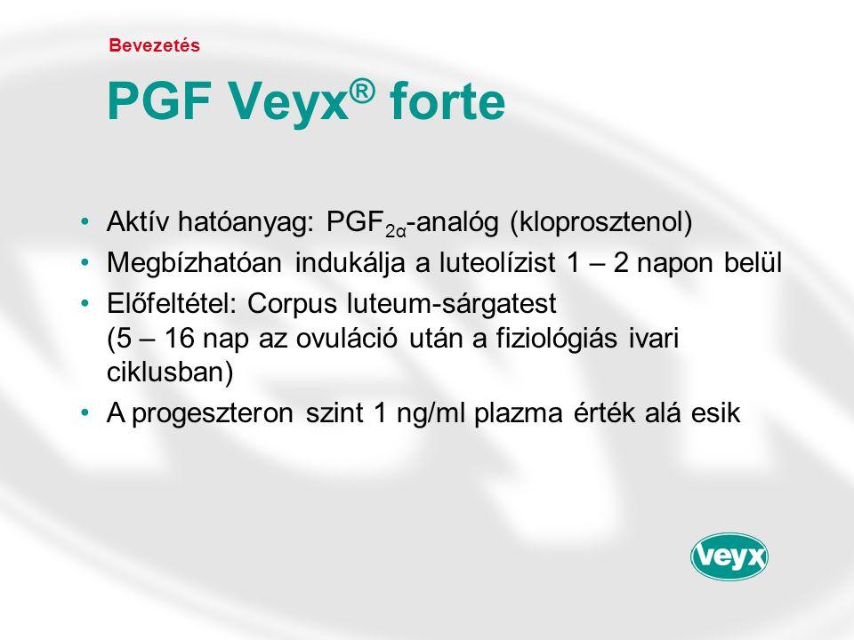 PGF Veyx® forte Aktív hatóanyag: PGF2α-analóg (kloprosztenol)