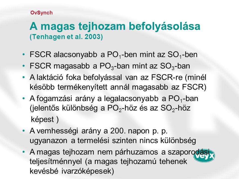 A magas tejhozam befolyásolása (Tenhagen et al. 2003)