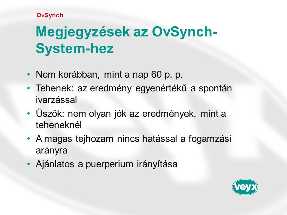 Megjegyzések az OvSynch- System-hez