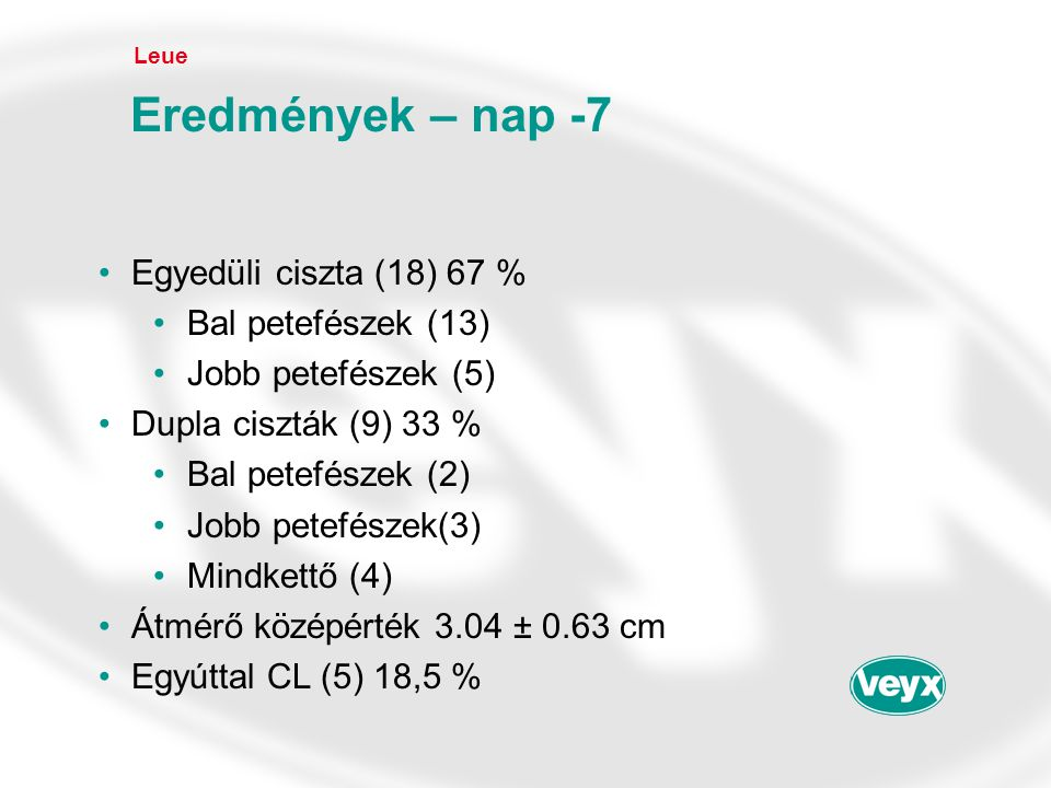Eredmények – nap -7 Egyedüli ciszta (18) 67 % Bal petefészek (13)