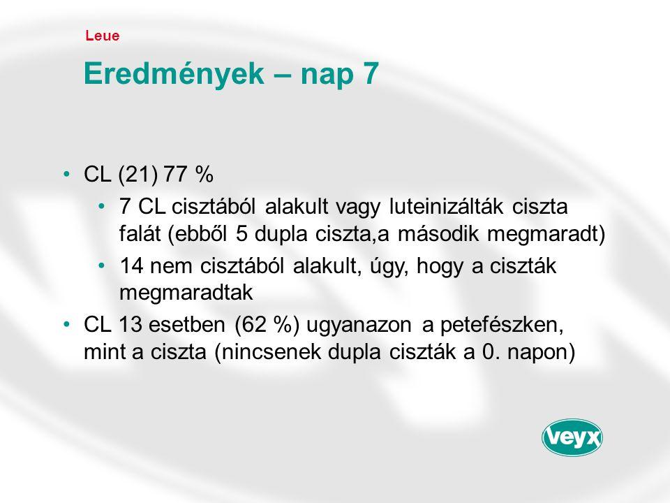 Leue Eredmények – nap 7. CL (21) 77 % 7 CL cisztából alakult vagy luteinizálták ciszta falát (ebből 5 dupla ciszta,a második megmaradt)