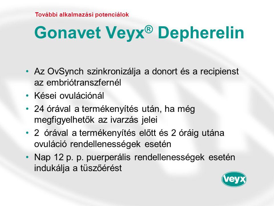 Gonavet Veyx® Depherelin