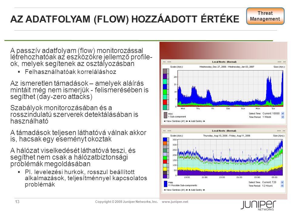 Az adatfolyam (flow) hozzáadott értéke