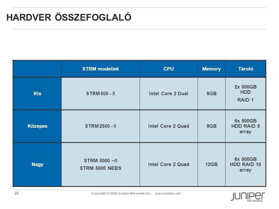 Hardver összefoglaló STRM modellek CPU Memory Tároló Kis