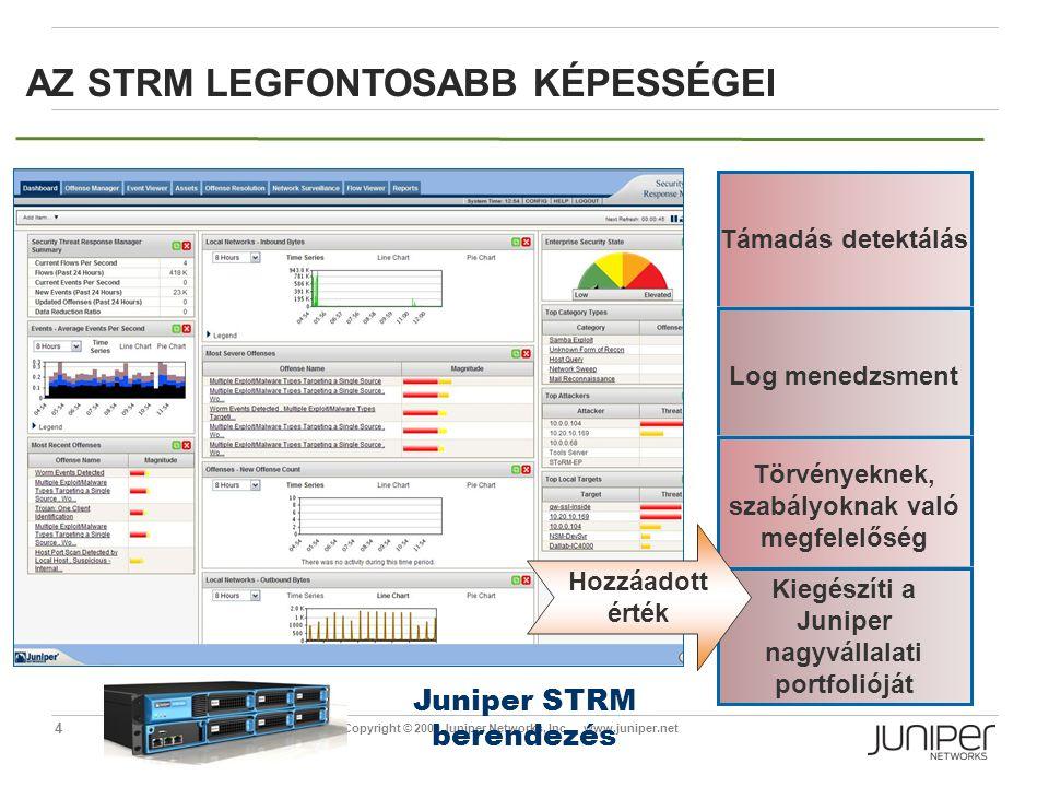 Az STRM legfontosabb képességei
