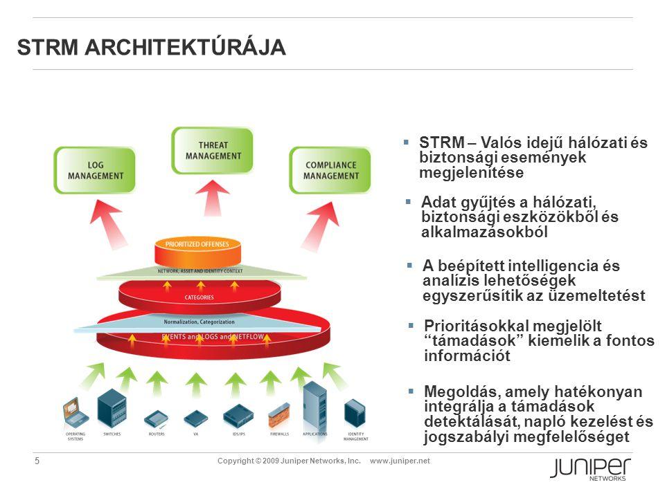 STRM Architektúrája STRM – Valós idejű hálózati és biztonsági események megjelenítése.