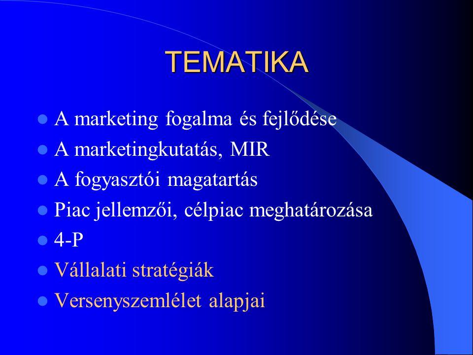 TEMATIKA A marketing fogalma és fejlődése A marketingkutatás, MIR