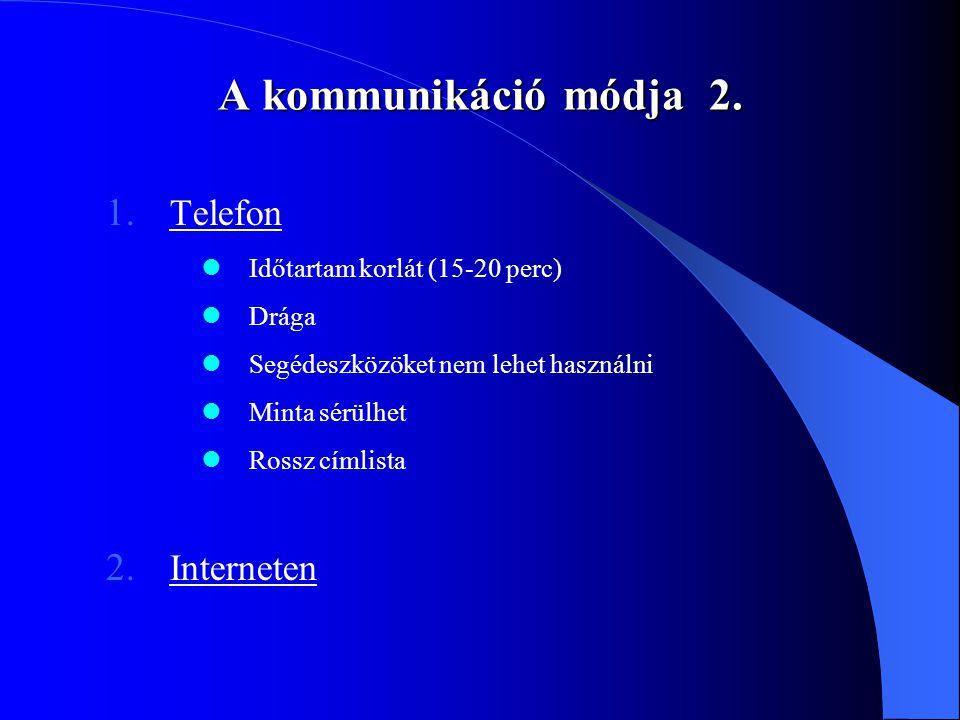 A kommunikáció módja 2. Telefon Interneten