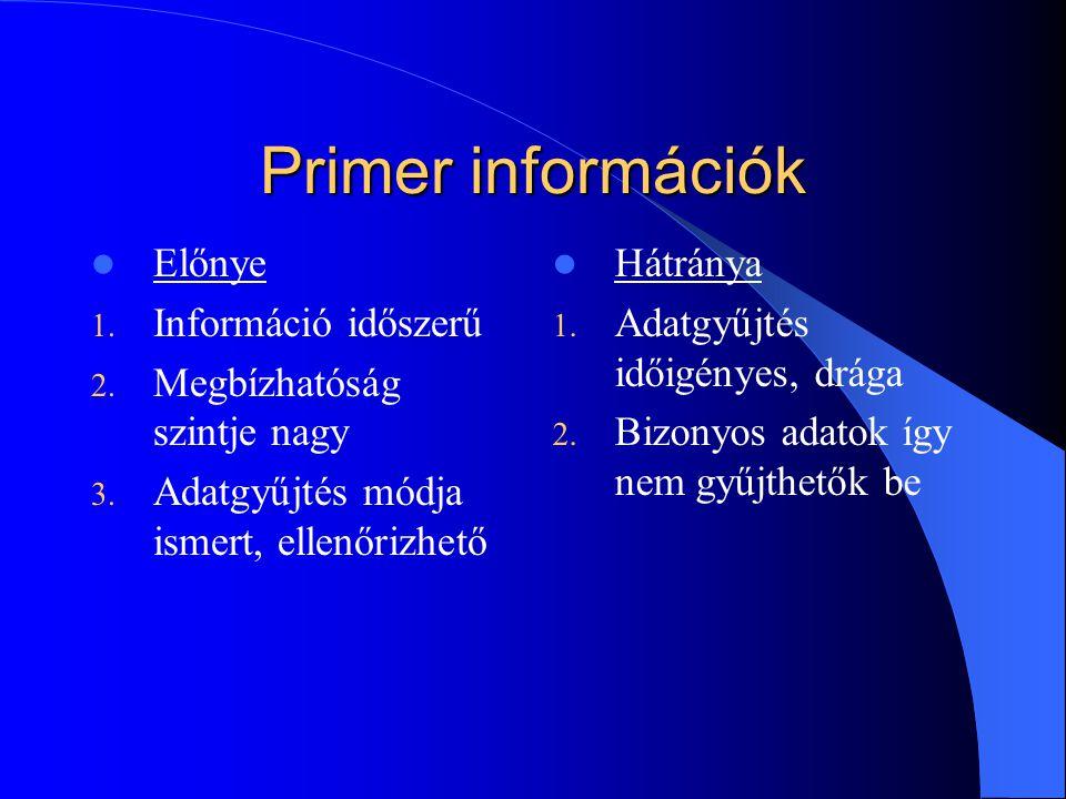 Primer információk Előnye Információ időszerű