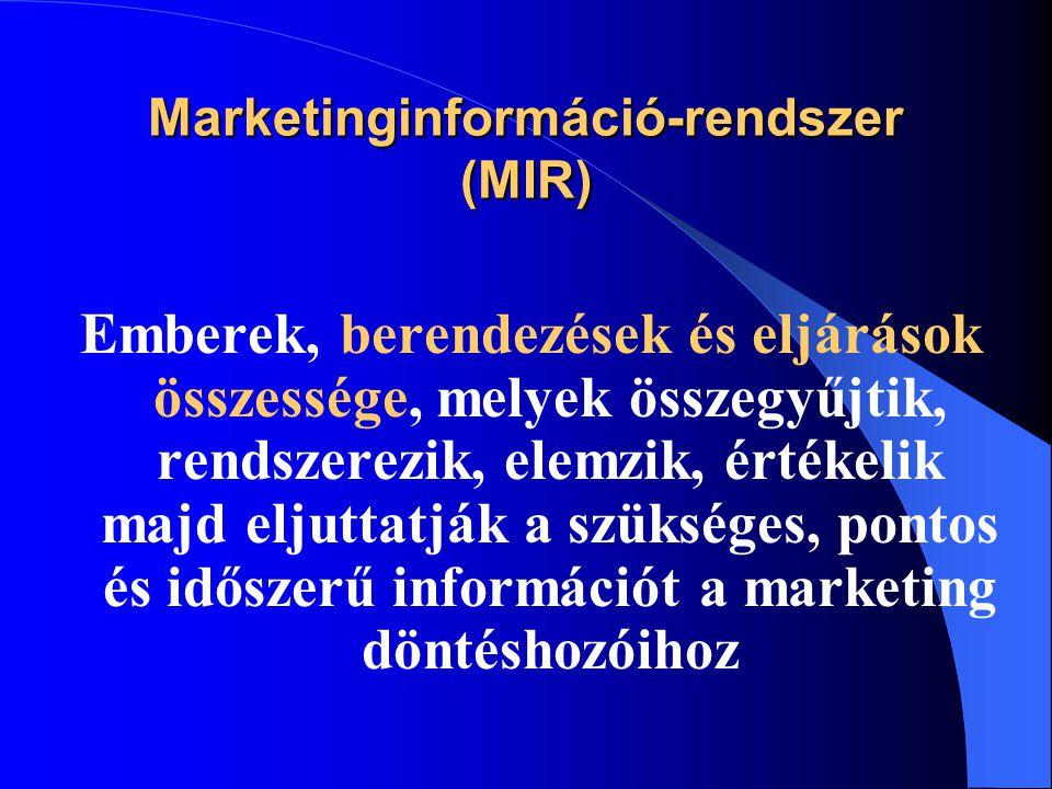 Marketinginformáció-rendszer (MIR)
