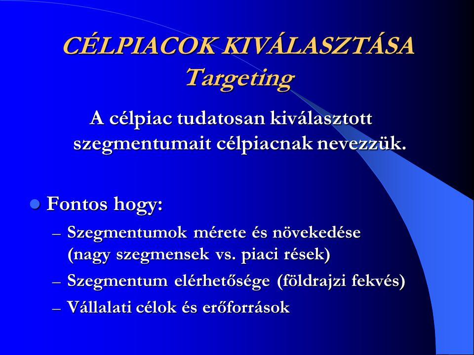 CÉLPIACOK KIVÁLASZTÁSA Targeting