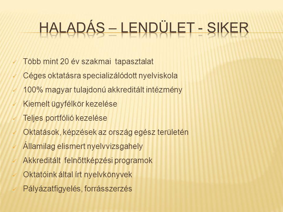 HALADÁS – LENDÜLET - SIKER