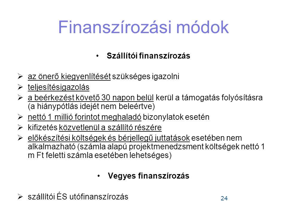 Szállítói finanszírozás