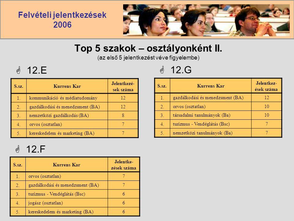Top 5 szakok – osztályonként II