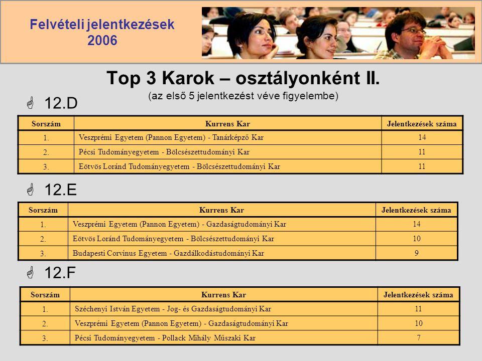 Top 3 Karok – osztályonként II