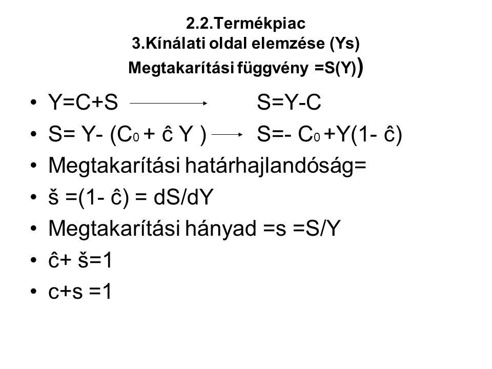 S= Y- (C0 + ĉ Y ) S=- C0 +Y(1- ĉ) Megtakarítási határhajlandóság=