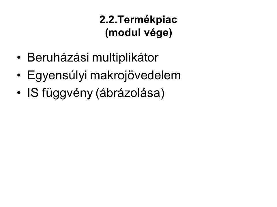 2.2.Termékpiac (modul vége)