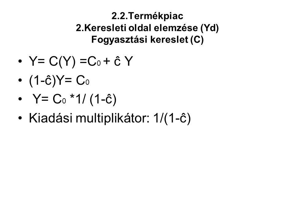 Kiadási multiplikátor: 1/(1-ĉ)