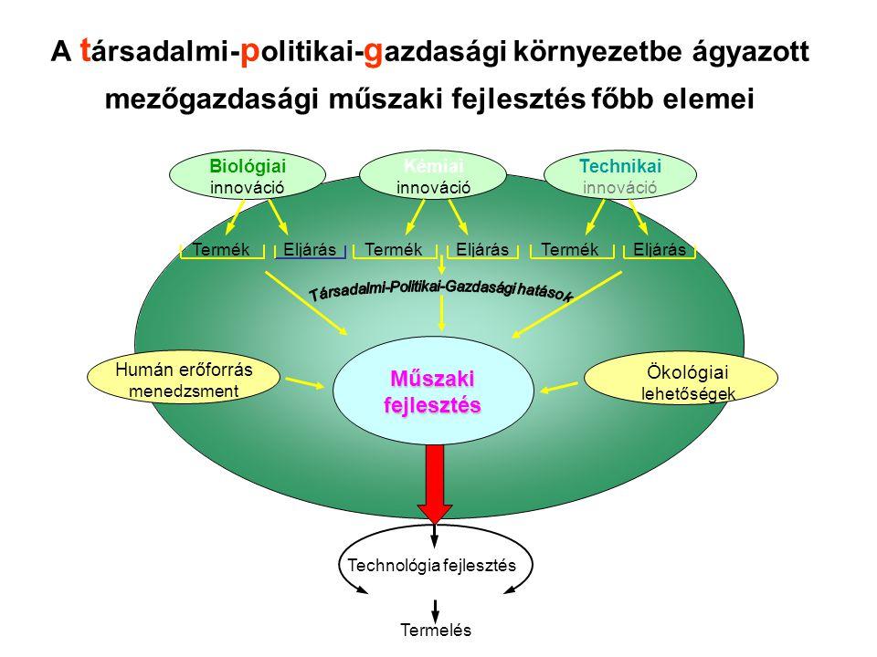 A társadalmi-politikai-gazdasági környezetbe ágyazott mezőgazdasági műszaki fejlesztés főbb elemei